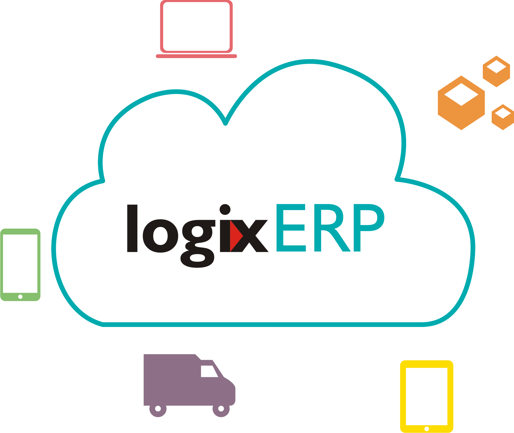 Transport ERP program, Why logistics moving to cloud, LogixGRID | Platform and Application for logistics management, LogixGRID | Platform and Application for logistics management