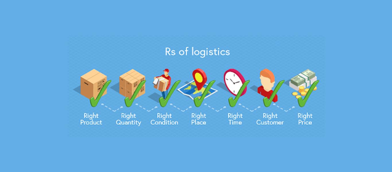 7 Rs of logistics